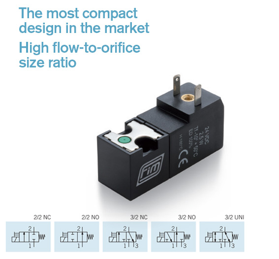 High flow to orifice size ratio Microvalves