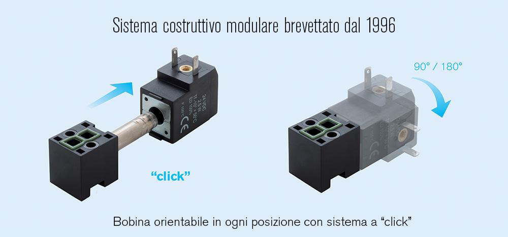 Brevetto del sistema modulare brevettato fabbricazione microvalvole